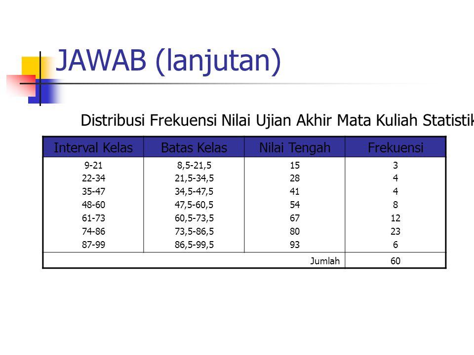 JAWAB (lanjutan) Interval KelasBatas KelasNilai TengahFrekuensi 9-21 22-34 35-47 48-60 61-73 74-86 87-99 8,5-21,5 21,5-34,5 34,5-47,5 47,5-60,5 60,5-7