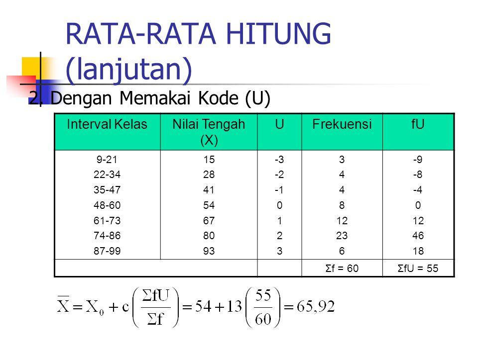 RATA-RATA HITUNG (lanjutan) 2. Dengan Memakai Kode (U) Interval KelasNilai Tengah (X) UFrekuensifU 9-21 22-34 35-47 48-60 61-73 74-86 87-99 15 28 41 5