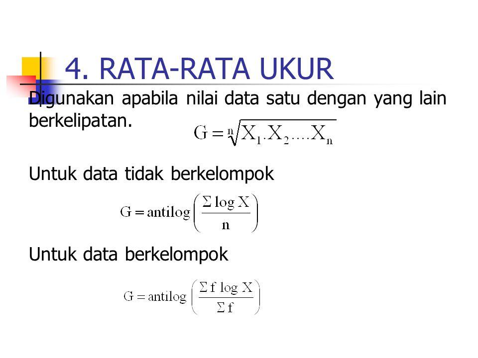 4. RATA-RATA UKUR Digunakan apabila nilai data satu dengan yang lain berkelipatan. Untuk data tidak berkelompok Untuk data berkelompok