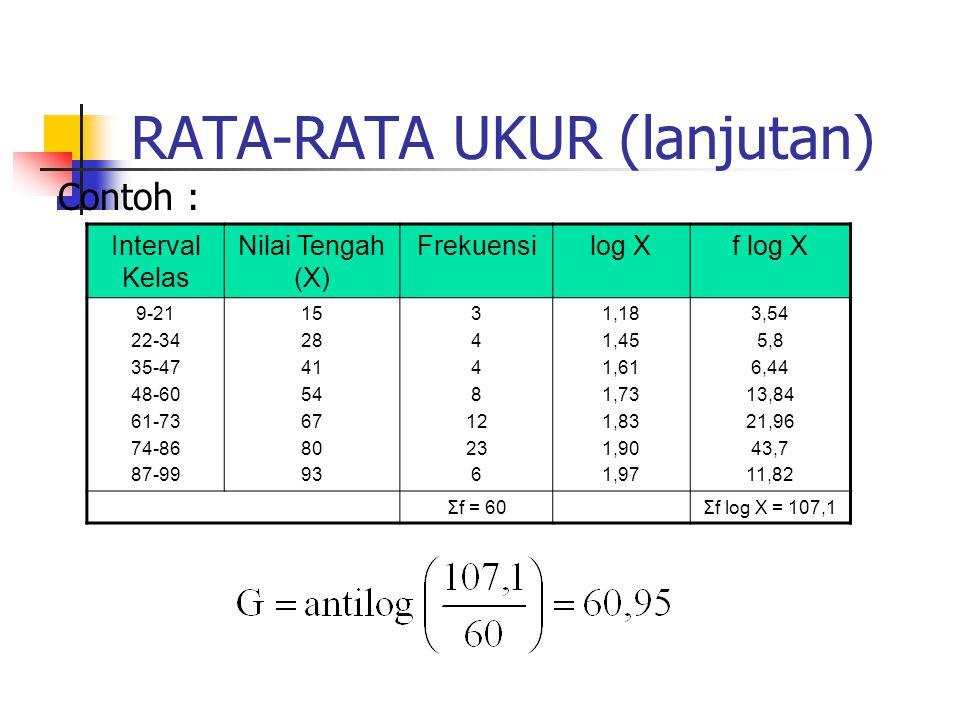 RATA-RATA UKUR (lanjutan) Contoh : Interval Kelas Nilai Tengah (X) Frekuensilog Xf log X 9-21 22-34 35-47 48-60 61-73 74-86 87-99 15 28 41 54 67 80 93