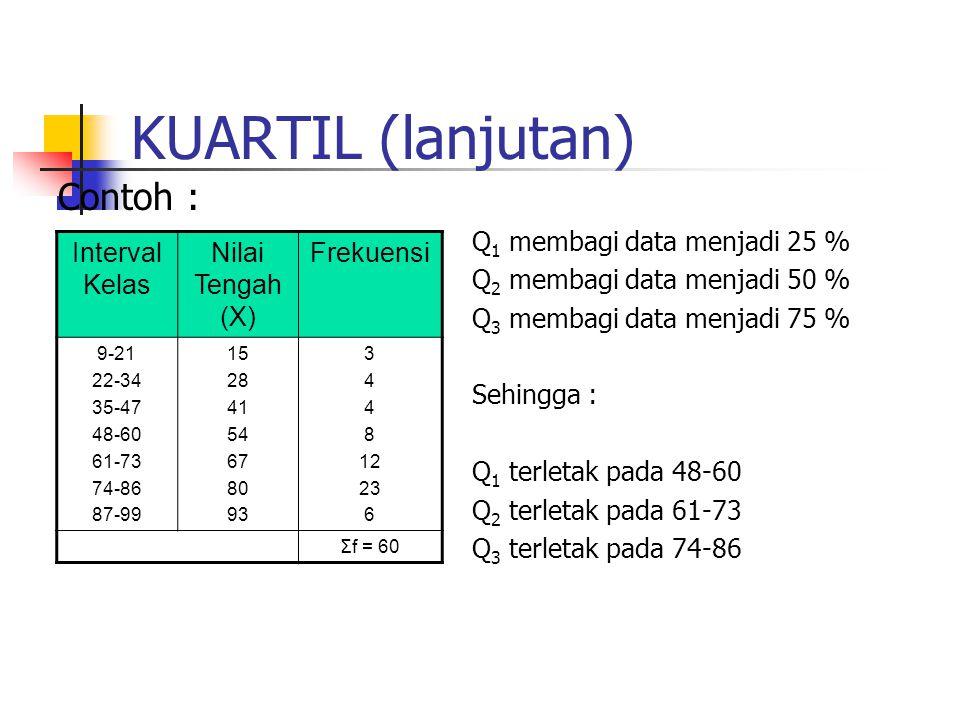 KUARTIL (lanjutan) Contoh : Q 1 membagi data menjadi 25 % Q 2 membagi data menjadi 50 % Q 3 membagi data menjadi 75 % Sehingga : Q 1 terletak pada 48-