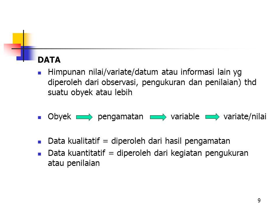 DATA Himpunan nilai/variate/datum atau informasi lain yg diperoleh dari observasi, pengukuran dan penilaian) thd suatu obyek atau lebih Obyek pengamat