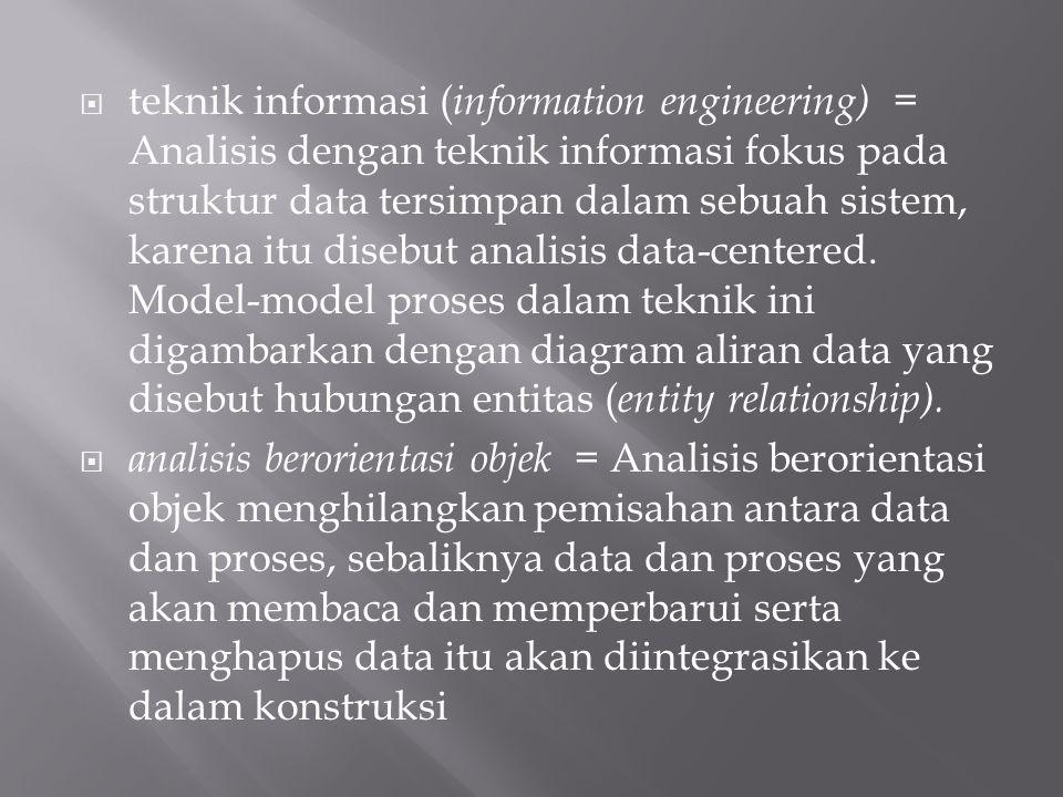  teknik informasi ( information engineering) = Analisis dengan teknik informasi fokus pada struktur data tersimpan dalam sebuah sistem, karena itu di