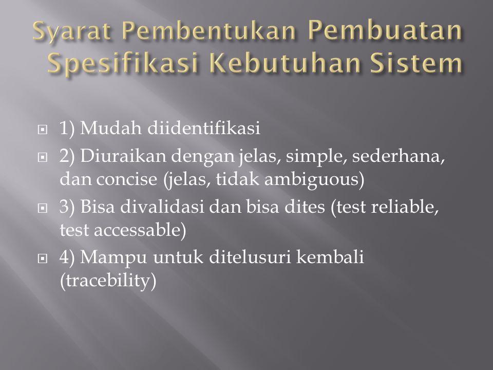  1) Mudah diidentifikasi  2) Diuraikan dengan jelas, simple, sederhana, dan concise (jelas, tidak ambiguous)  3) Bisa divalidasi dan bisa dites (te