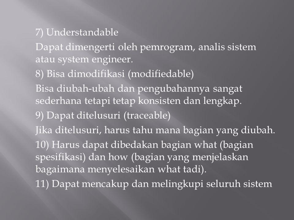 7 ) Understandable Dapat dimengerti oleh pemrogram, analis sistem atau system engineer. 8) Bisa dimodifikasi (modifiedable) Bisa diubah-ubah dan pengu