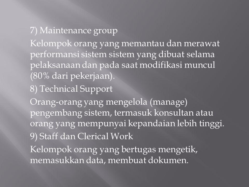 7) Maintenance group Kelompok orang yang memantau dan merawat performansi sistem sistem yang dibuat selama pelaksanaan dan pada saat modifikasi muncul
