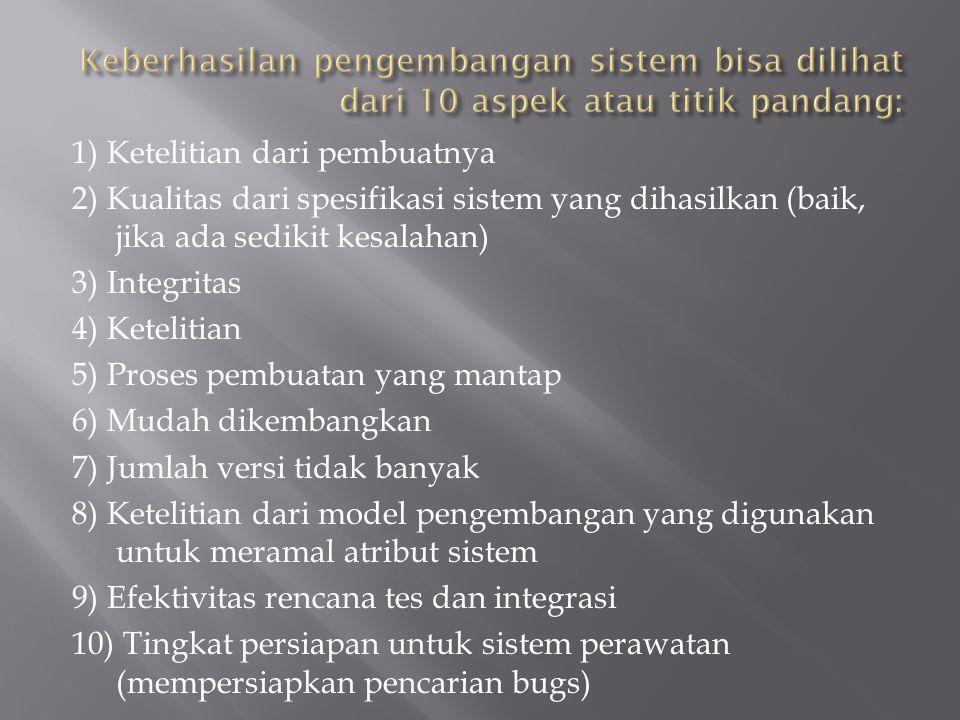 1) Ketelitian dari pembuatnya 2) Kualitas dari spesifikasi sistem yang dihasilkan (baik, jika ada sedikit kesalahan) 3) Integritas 4) Ketelitian 5) Pr