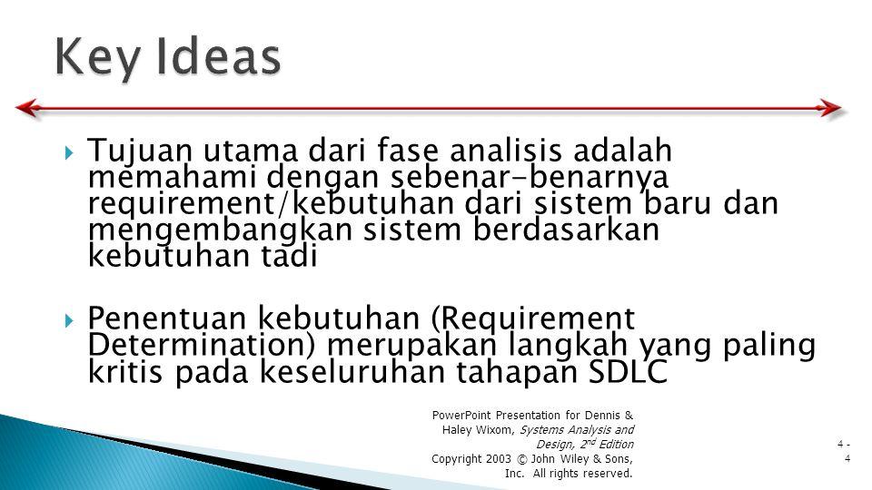  Tujuan utama dari fase analisis adalah memahami dengan sebenar-benarnya requirement/kebutuhan dari sistem baru dan mengembangkan sistem berdasarkan