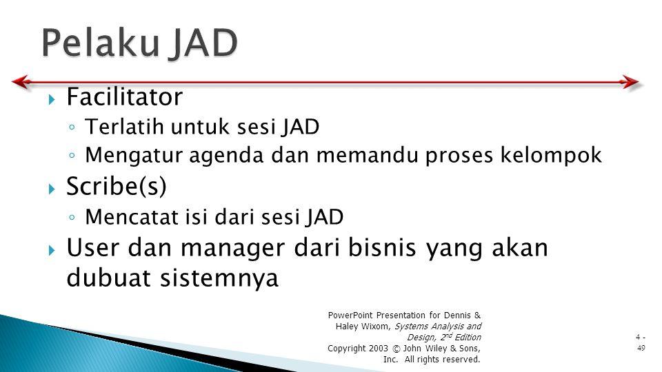  Facilitator ◦ Terlatih untuk sesi JAD ◦ Mengatur agenda dan memandu proses kelompok  Scribe(s) ◦ Mencatat isi dari sesi JAD  User dan manager dari