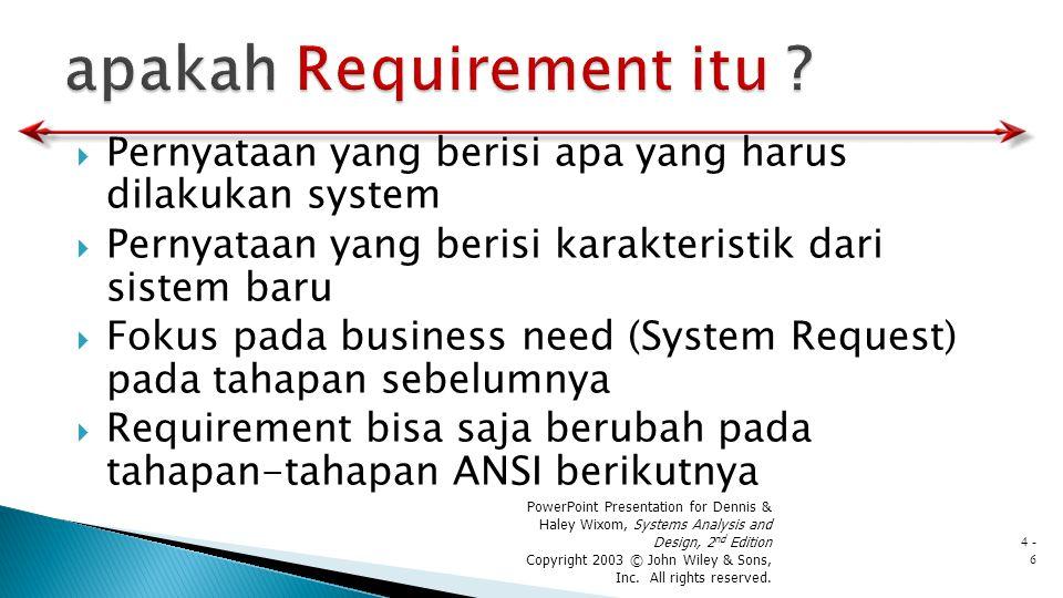  Pernyataan yang berisi apa yang harus dilakukan system  Pernyataan yang berisi karakteristik dari sistem baru  Fokus pada business need (System Re