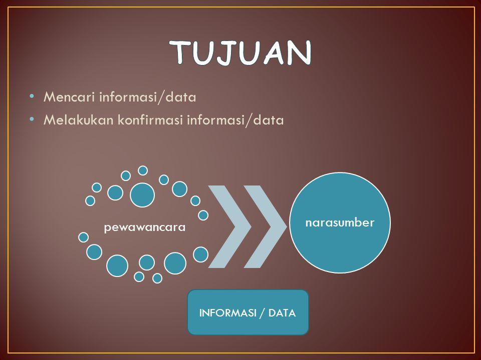 Mencari informasi/data Melakukan konfirmasi informasi/data pewawancara narasumber INFORMASI / DATA