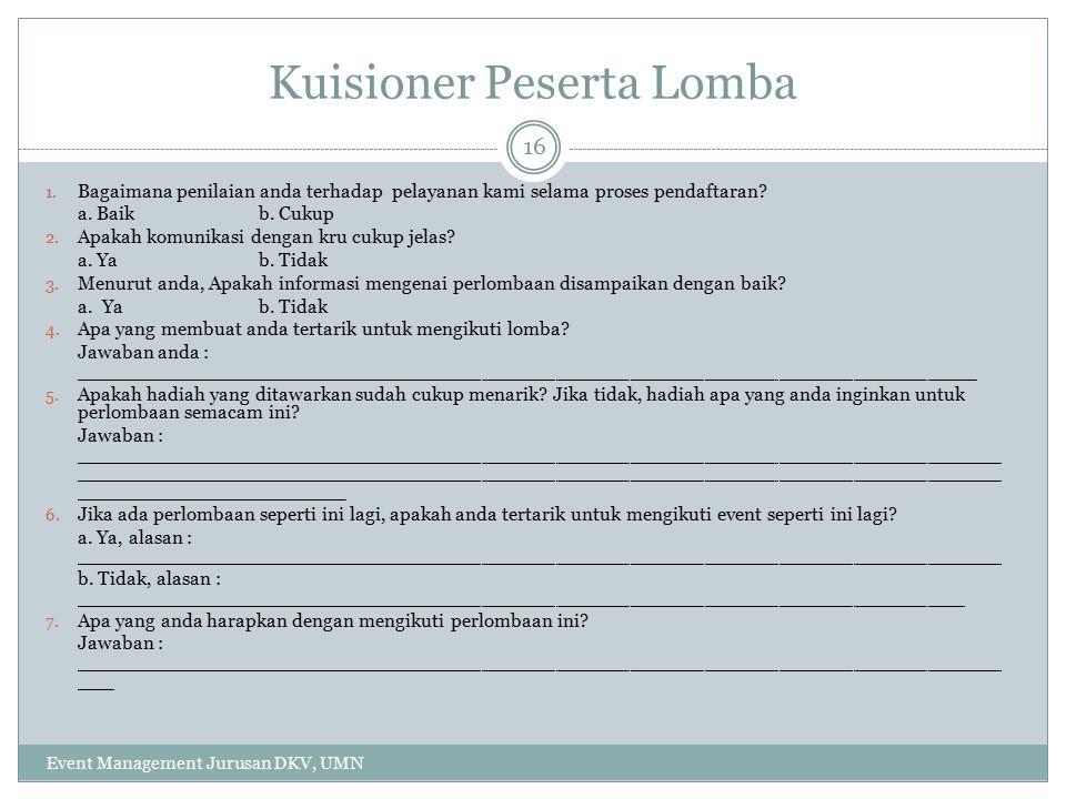 Kuisioner Peserta Lomba 1.