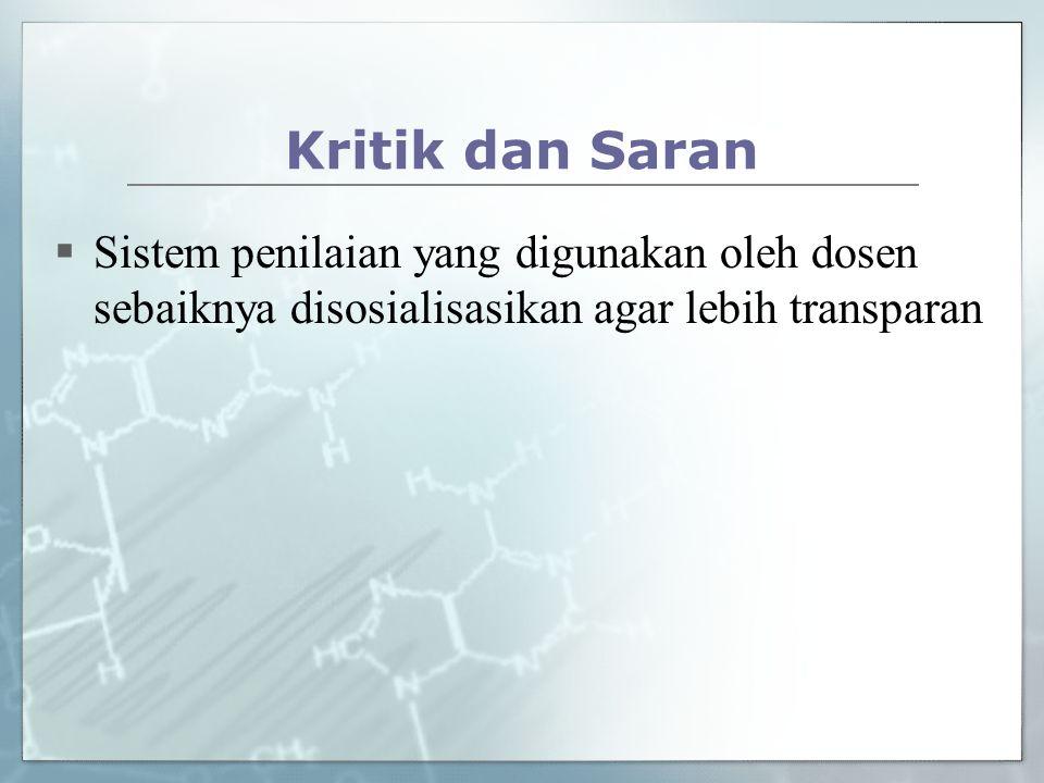 Kritik dan Saran  Sistem penilaian yang digunakan oleh dosen sebaiknya disosialisasikan agar lebih transparan