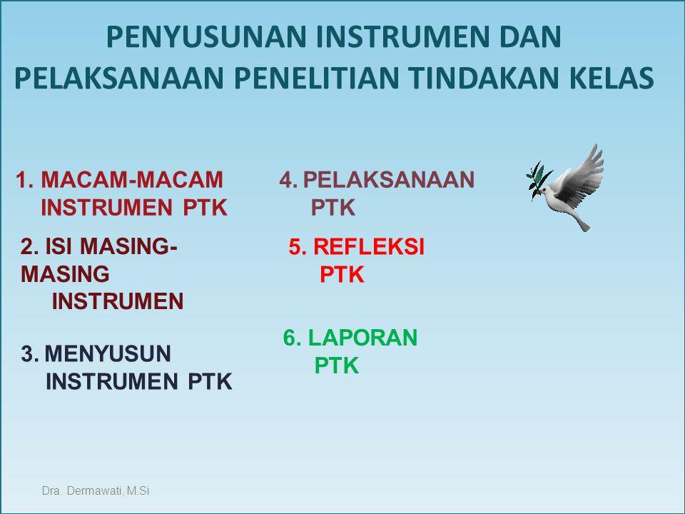 INSTRUMEN RATING SCALE (SKALA BERTINGKAT) Dra.