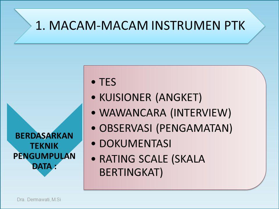 1. MACAM-MACAM INSTRUMEN PTK Dra. Dermawati, M.Si BERDASARKAN TEKNIK PENGUMPULAN DATA : TES KUISIONER (ANGKET) WAWANCARA (INTERVIEW) OBSERVASI (PENGAM