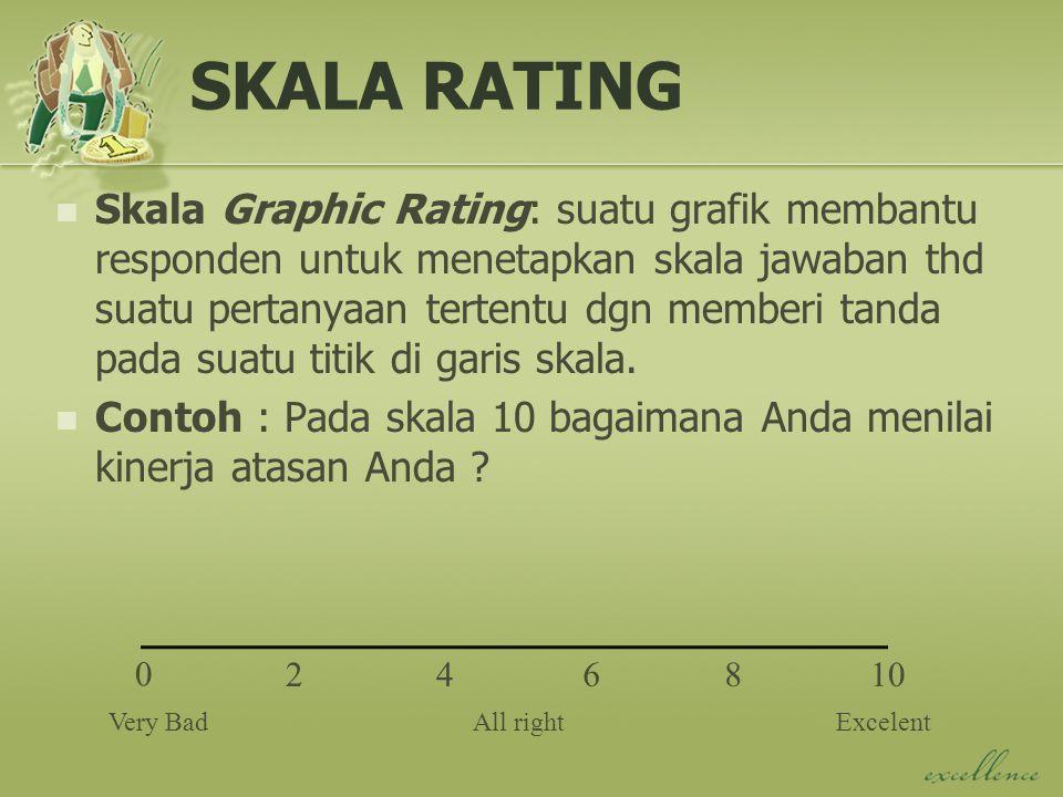 SKALA RATING Skala Graphic Rating: suatu grafik membantu responden untuk menetapkan skala jawaban thd suatu pertanyaan tertentu dgn memberi tanda pada suatu titik di garis skala.