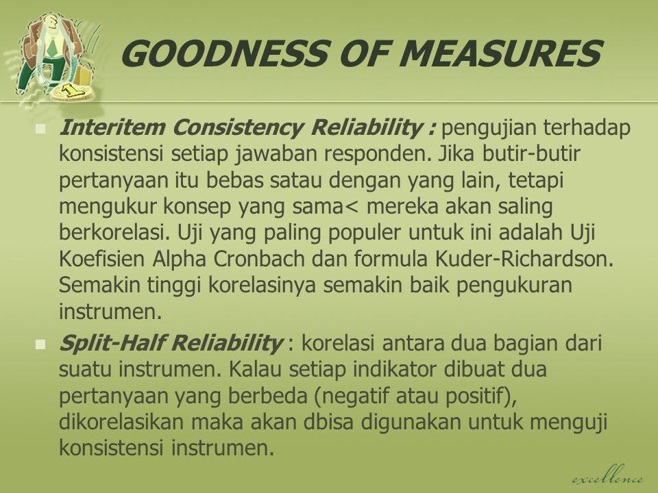 GOODNESS OF MEASURES Interitem Consistency Reliability : pengujian terhadap konsistensi setiap jawaban responden.
