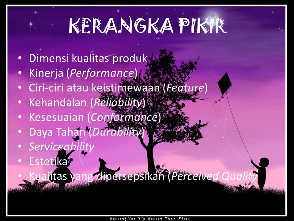 KERANGKA PIKIR Dimensi kualitas produk Kinerja (Performance) Ciri-ciri atau keistimewaan (Feature) Kehandalan (Reliability) Kesesuaian (Conformance) D