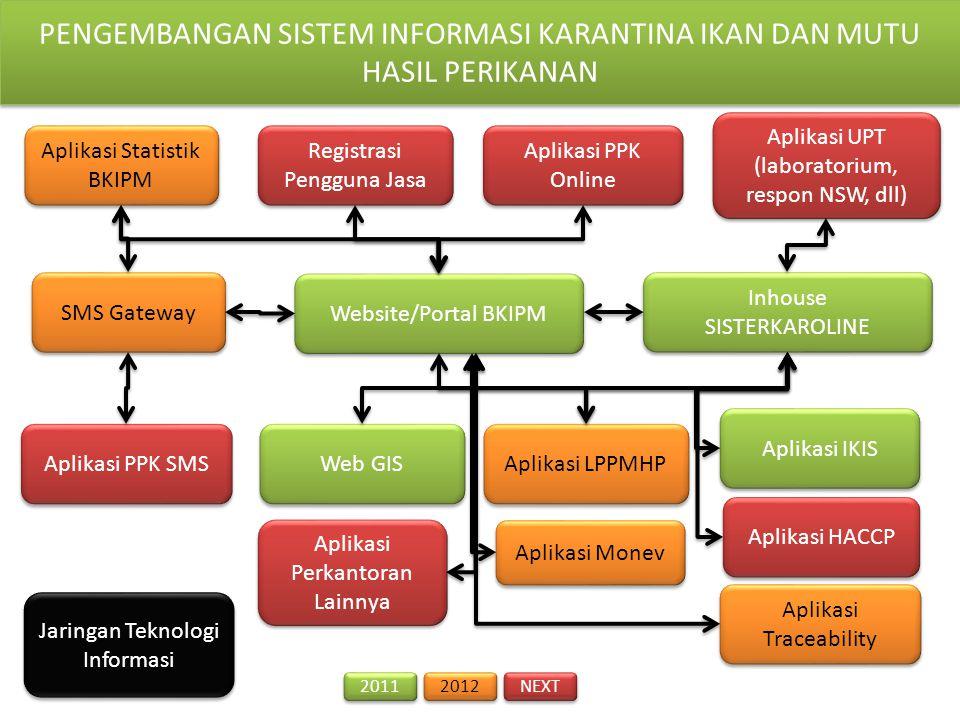 Jaringan Teknologi Informasi Jaringan Perangkat T.I.
