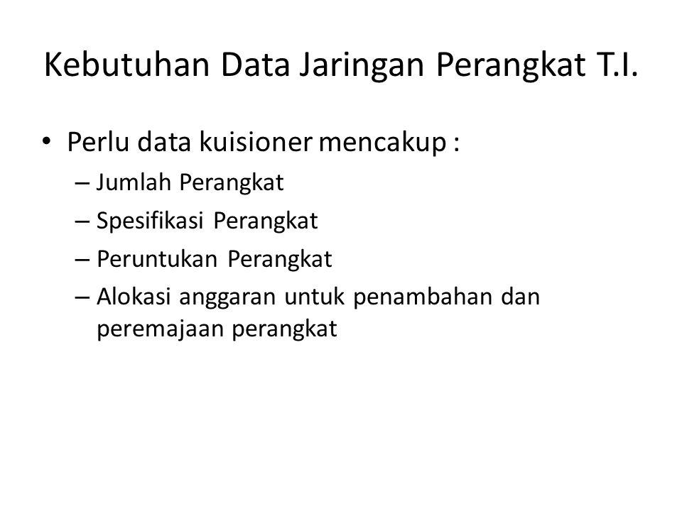 Kebutuhan Data Jaringan Perangkat T.I. Perlu data kuisioner mencakup : – Jumlah Perangkat – Spesifikasi Perangkat – Peruntukan Perangkat – Alokasi ang