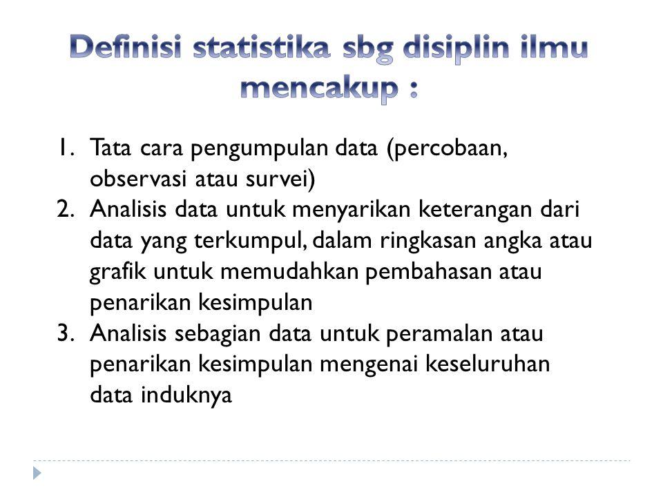 1.Tata cara pengumpulan data (percobaan, observasi atau survei) 2.Analisis data untuk menyarikan keterangan dari data yang terkumpul, dalam ringkasan