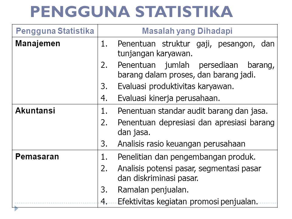 PENGGUNA STATISTIKA Pengguna StatistikaMasalah yang Dihadapi Manajemen 1.Penentuan struktur gaji, pesangon, dan tunjangan karyawan. 2.Penentuan jumlah