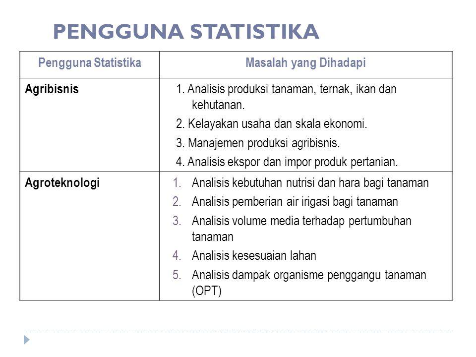 PENGGUNA STATISTIKA Pengguna StatistikaMasalah yang Dihadapi Agribisnis 1. Analisis produksi tanaman, ternak, ikan dan kehutanan. 2. Kelayakan usaha d