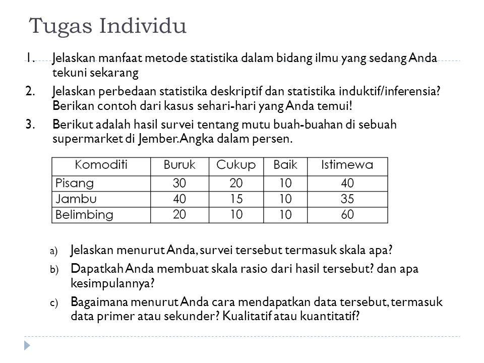 Tugas Individu 1.Jelaskan manfaat metode statistika dalam bidang ilmu yang sedang Anda tekuni sekarang 2.Jelaskan perbedaan statistika deskriptif dan