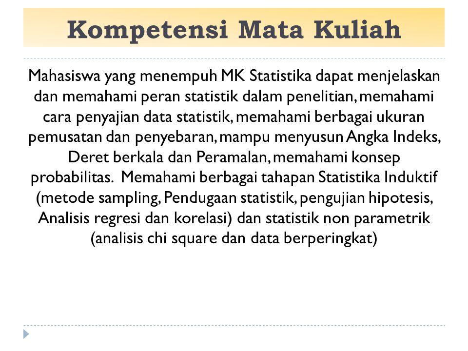 Kompetensi Mata Kuliah Mahasiswa yang menempuh MK Statistika dapat menjelaskan dan memahami peran statistik dalam penelitian, memahami cara penyajian