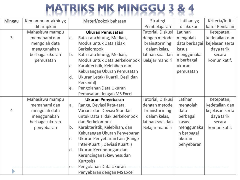 MingguKemampuan akhir yg diharapkan Materi/pokok bahasanStrategi Pembelajaran Latihan yg dilakukan Kriteria/Indi- kator Penilaian 3 Mahasiswa mampu me