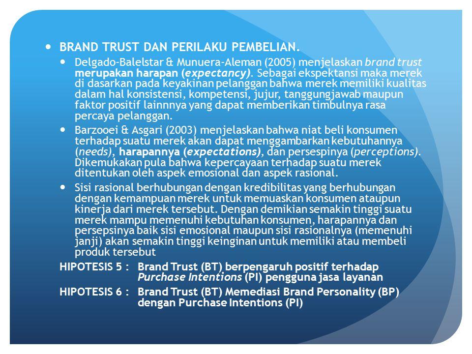 BRAND TRUST DAN PERILAKU PEMBELIAN. Delgado-Balelstar & Munuera-Aleman (2005) menjelaskan brand trust merupakan harapan (expectancy). Sebagai ekspekta