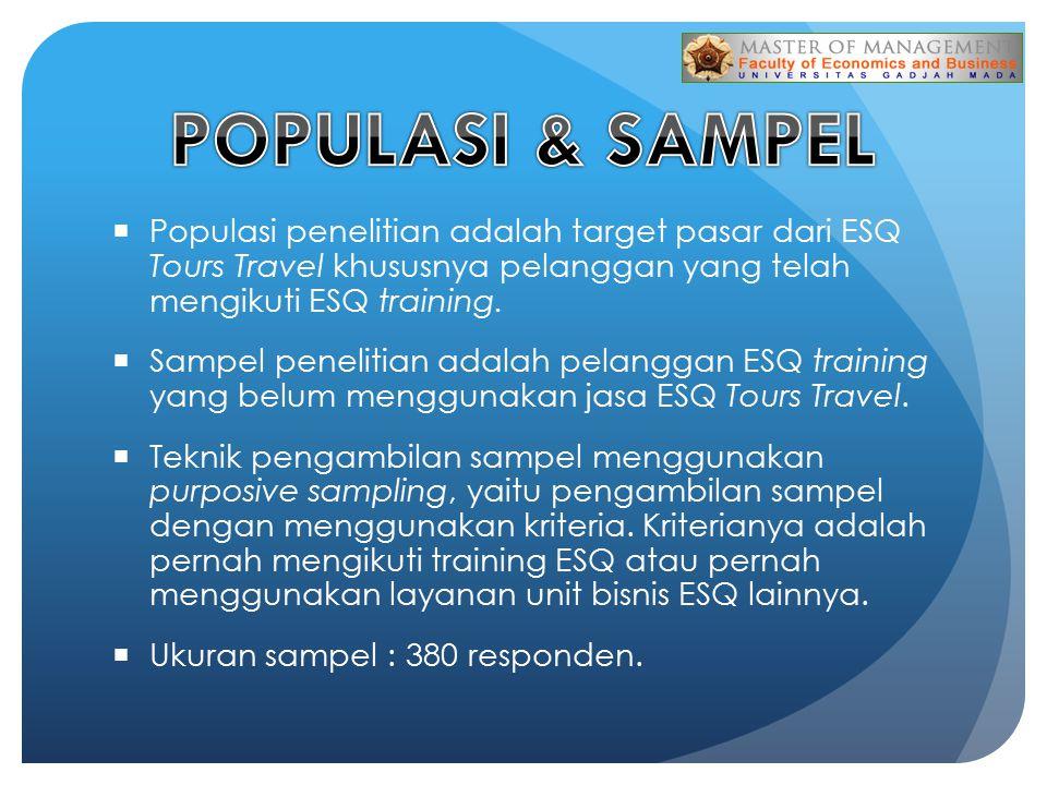  Populasi penelitian adalah target pasar dari ESQ Tours Travel khususnya pelanggan yang telah mengikuti ESQ training.  Sampel penelitian adalah pela