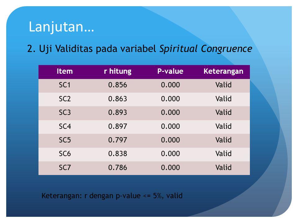 Lanjutan… 2. Uji Validitas pada variabel Spiritual Congruence Itemr hitungP-valueKeterangan SC10.8560.000Valid SC20.8630.000Valid SC30.8930.000Valid S