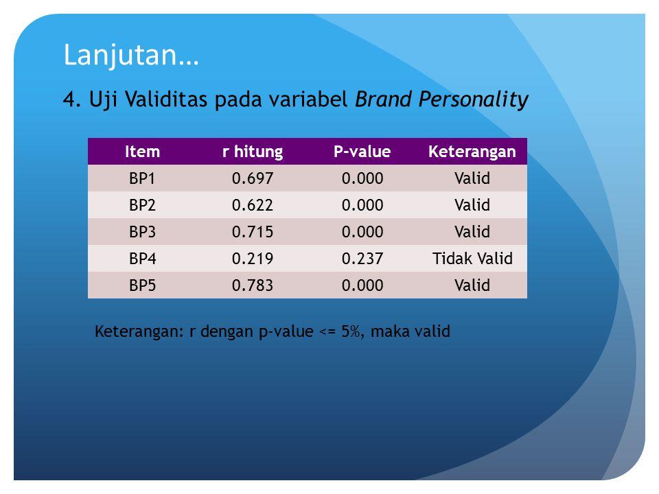 Lanjutan… 4. Uji Validitas pada variabel Brand Personality Itemr hitungP-valueKeterangan BP10.6970.000Valid BP20.6220.000Valid BP30.7150.000Valid BP40