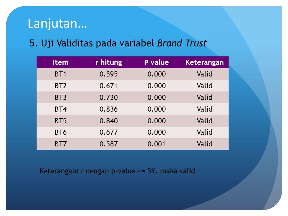 Lanjutan… 5. Uji Validitas pada variabel Brand Trust Itemr hitungP valueKeterangan BT10.5950.000Valid BT20.6710.000Valid BT30.7300.000Valid BT40.8360.