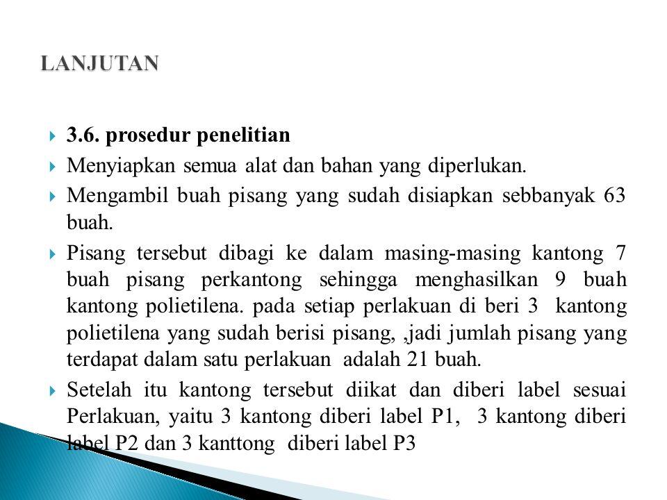  3.6.prosedur penelitian  Menyiapkan semua alat dan bahan yang diperlukan.