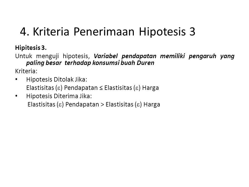 4. Kriteria Penerimaan Hipotesis 2 Hipitesis 2. Untuk menguji hipotesis: Pendapatan memiliki pengaruh positif terhadap konsumsi buah Duren, digunakan