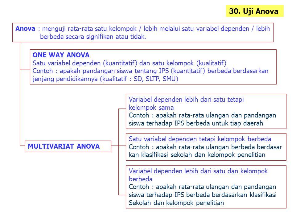 Mencari F tabel dan membandingkan dengan Fh Fh > Ft hipotesis X1,X2  Y diterima Fh < Ft hipotesis X1,X2  Y ditolak
