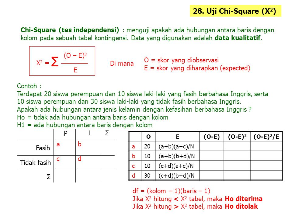 By : Paidi Hidayat, Dept EP USU Error Variance Estimation 22 ^ =  etet ^   Unbiased estimator of the error variance :   2 22 ^ 
