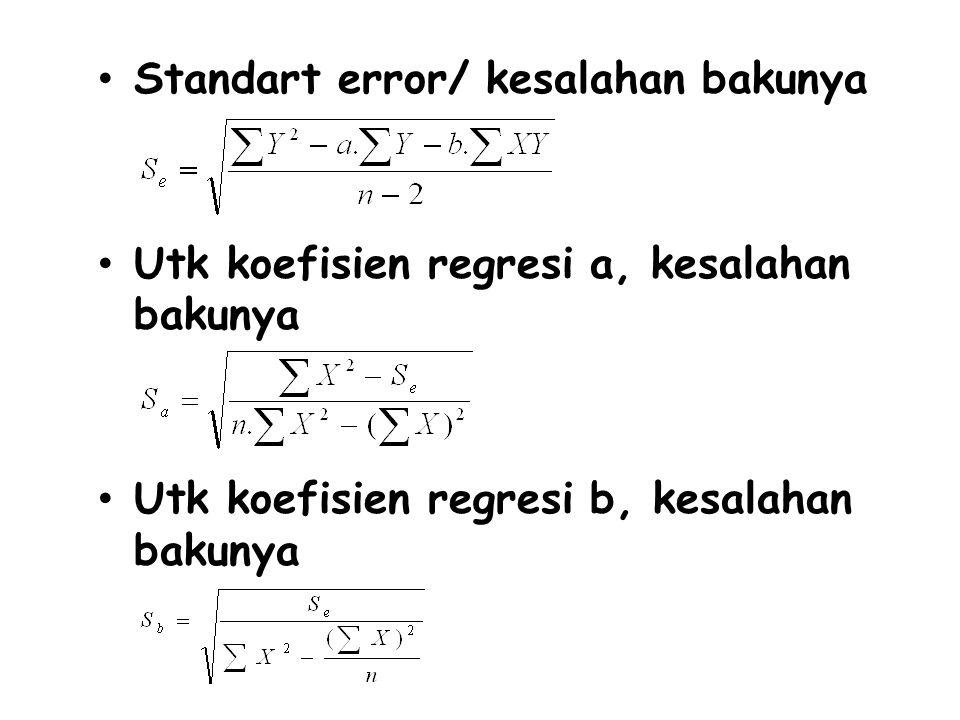 By : Paidi Hidayat, Dept EP USU Covariances y t =  1 +  2 x t2 +  3 x t3 + e t where r 23 =  (x t2  x 2 ) 2  (x t3  x 3 ) 2  (x t2  x 2 )(x t