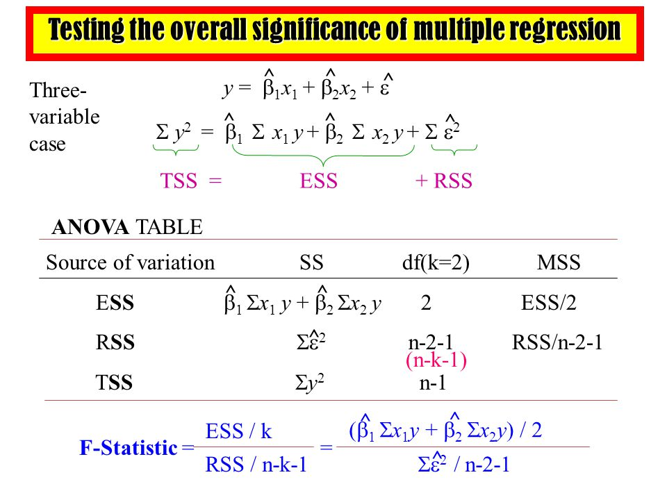 Adjusted R-Squared Adjusted Coefficient of Determination Original: Adjusted: SST/ (N  1) R 2 = 1  SSE/ (N  K) SST = 1  SSE R 2 = SST SSR