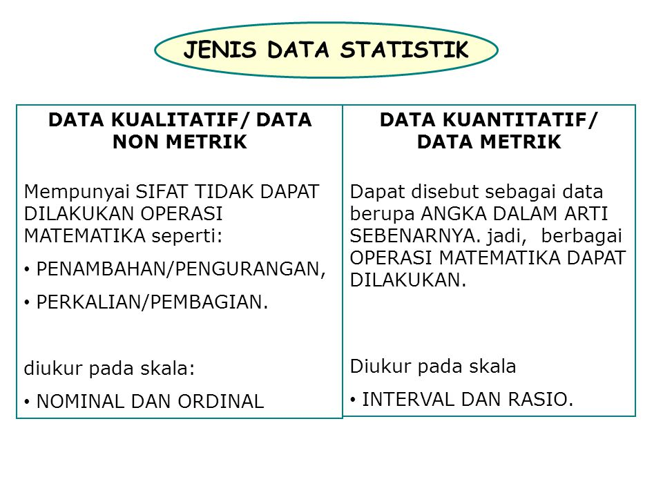 PROSEDUR DAN TEKNIK ANALISIS DATA ANALISIS DATA KUANTITATIF