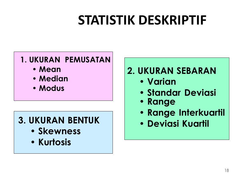 STATISTIK STATISTIK DESKRIPTIF Berusaha menjelas- kan/menggambarka n berbagai karakteris-tik data, seperti berapa nilai rata-rata (mean), seberapa jau