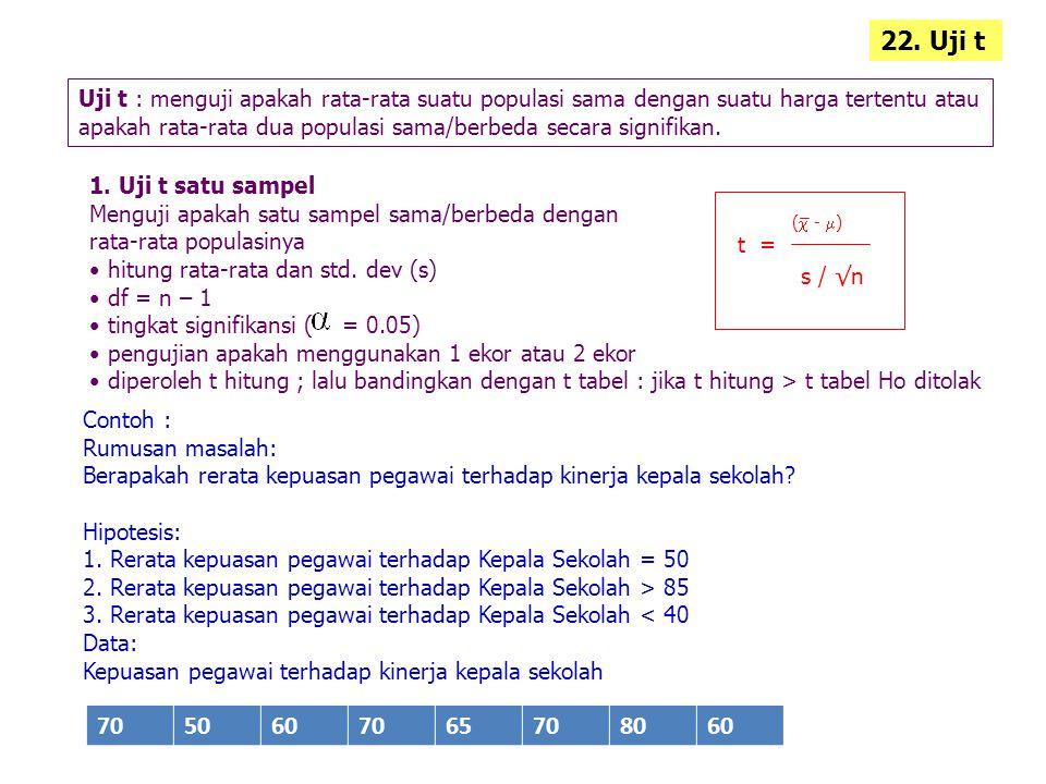 20. Normalitas, Hipotesis, Pengujian HIPOTESISTERARAH (direksional) 1 pihak (kanan / kiri) TIDAK TERARAH (undireksonal) 2 pihak Hipotesis Penelitian S