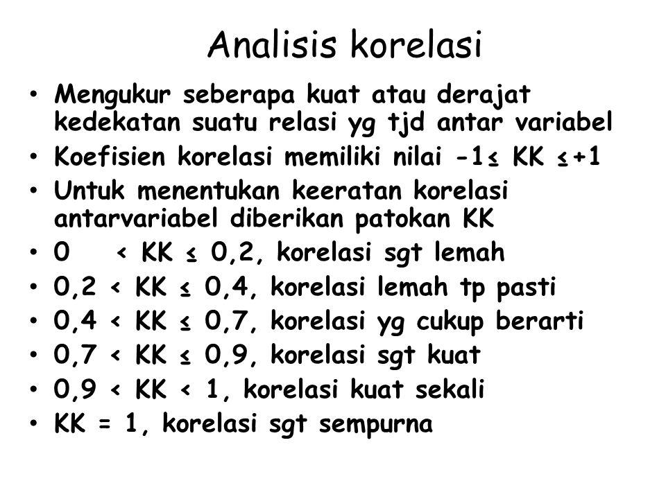 = 0,962 Subjek IstirahatKesabaran X2X2 Y2Y2 XY XY A2643612 B2643612 C141164 D3896424 E48166432 F3794921 G49168136 H151255 I141164 J2643612 Total236365