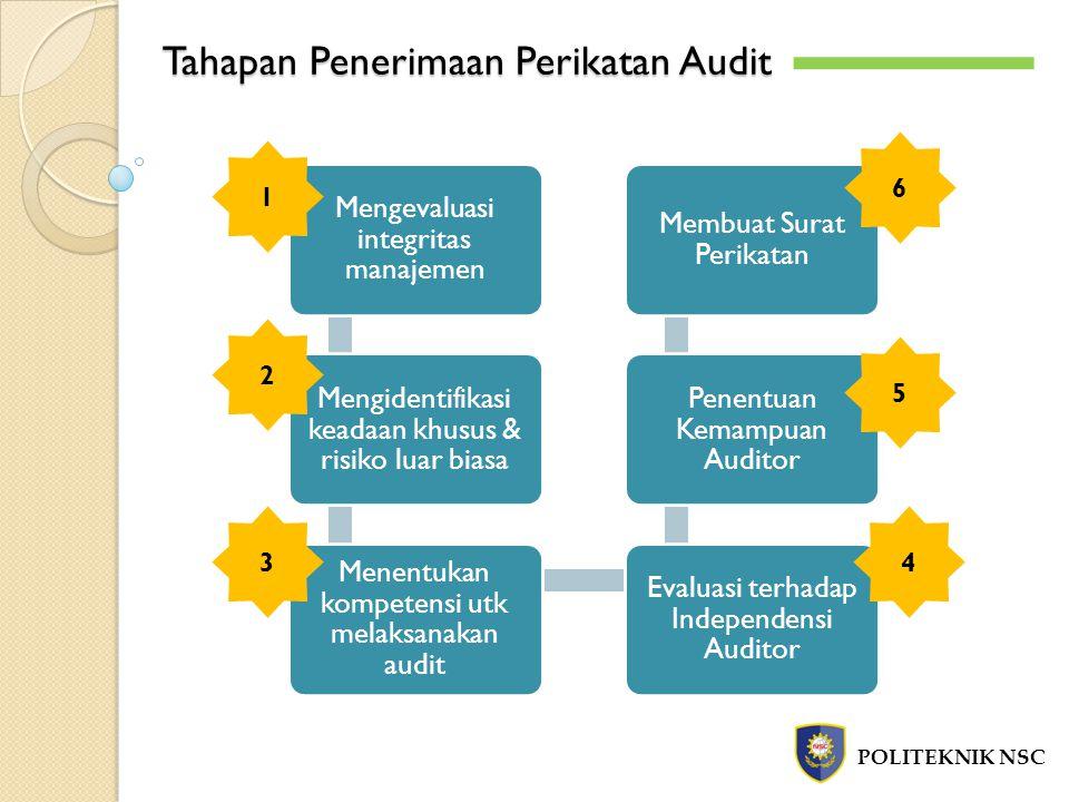 Tahapan Penerimaan Perikatan Audit POLITEKNIK NSC Mengevaluasi integritas manajemen Mengidentifikasi keadaan khusus & risiko luar biasa Menentukan kompetensi utk melaksanakan audit Evaluasi terhadap Independensi Auditor Penentuan Kemampuan Auditor Membuat Surat Perikatan 1 2 34 5 6