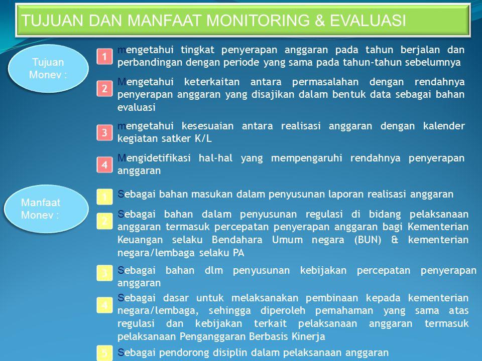 PENGERTIAN Monitoring :  proses pengumpulan dan analisa informasi berdasarkan indikator yang ditetapkan, dilakukan secara sistematis dan terus meneru