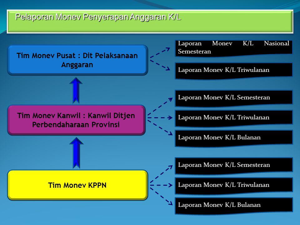 3/27/2015 SATKER KPPN (Kab/Kota) K/L KANWILPA Pagu dan Realisasi K/L per-Propinsi Analisa satker realisasi rendah Analisa Satker realisasi rendah Isi