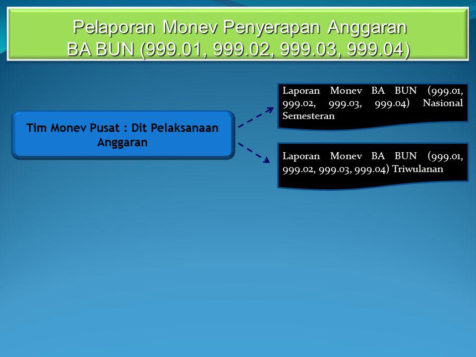 Pelaporan Monev Penyerapan Anggaran BA BUN (999.05, 999.07, 999.08) Pelaporan Monev Penyerapan Anggaran BA BUN (999.05, 999.07, 999.08) Tim Monev Pusa