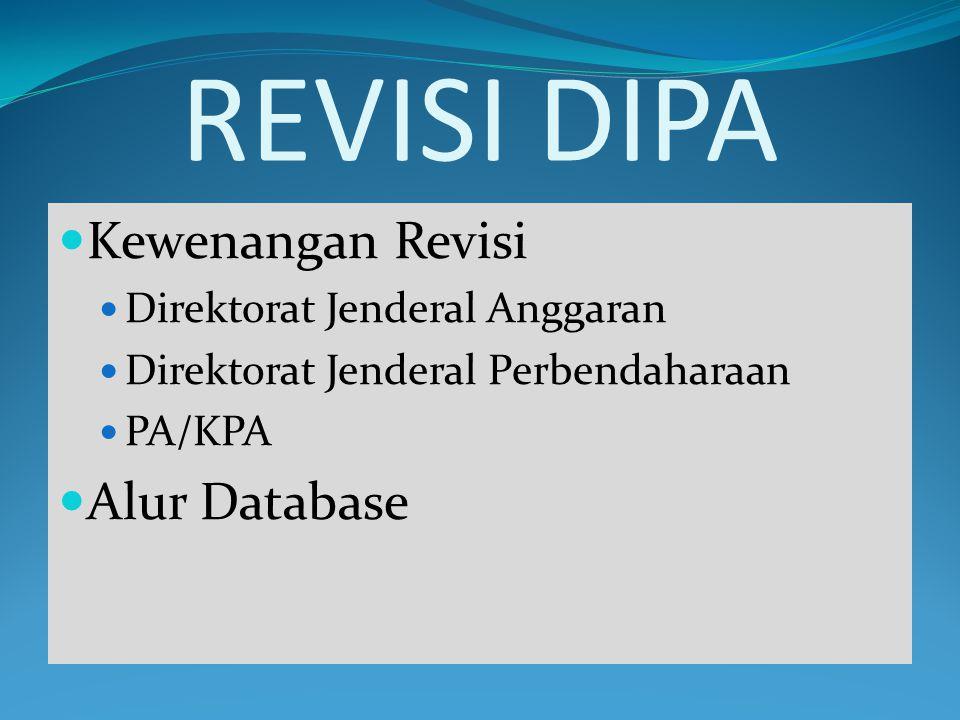 Outline Revisi DIPA Monev Penyerapan Anggaran 2011 Kalender Kegiatan Satker Helpdesk